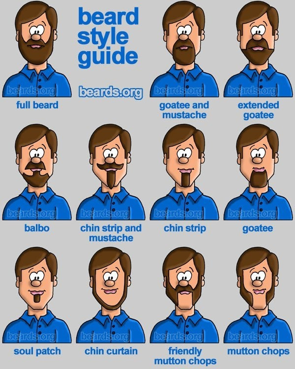 Beard.org's Style Guide