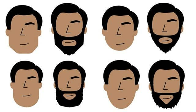 Find the Best Beard Style for Your Face Shape