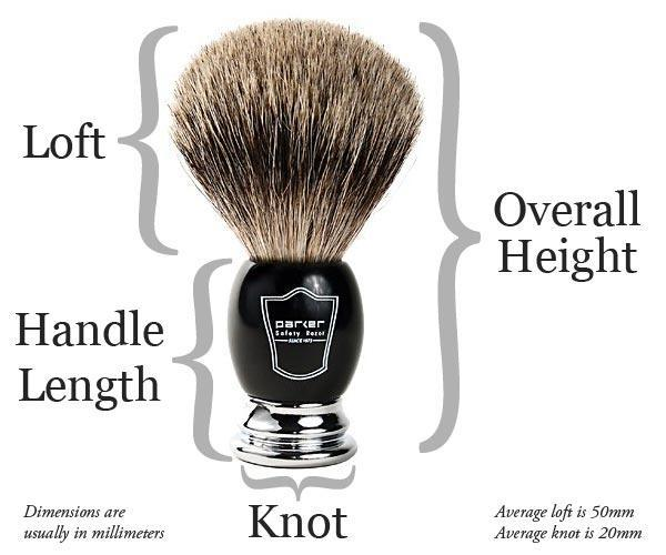 Shaving Brush Parts